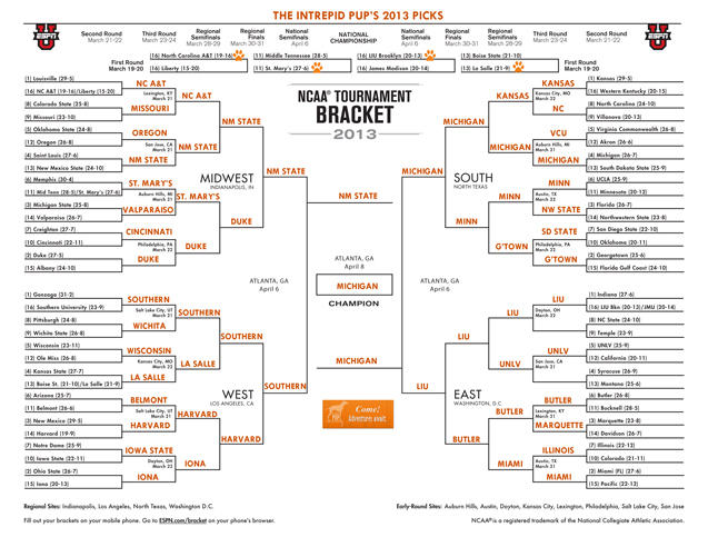 Tavish's picks for the 2013 NCAA Men's Basketball tournament